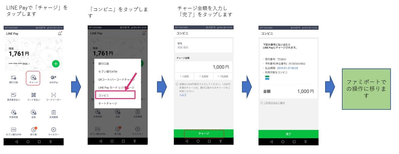 Pay ファミマ チャージ line